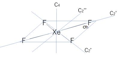 XeF4の例